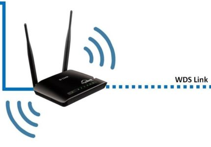 Jual Router Wifi Alcatel